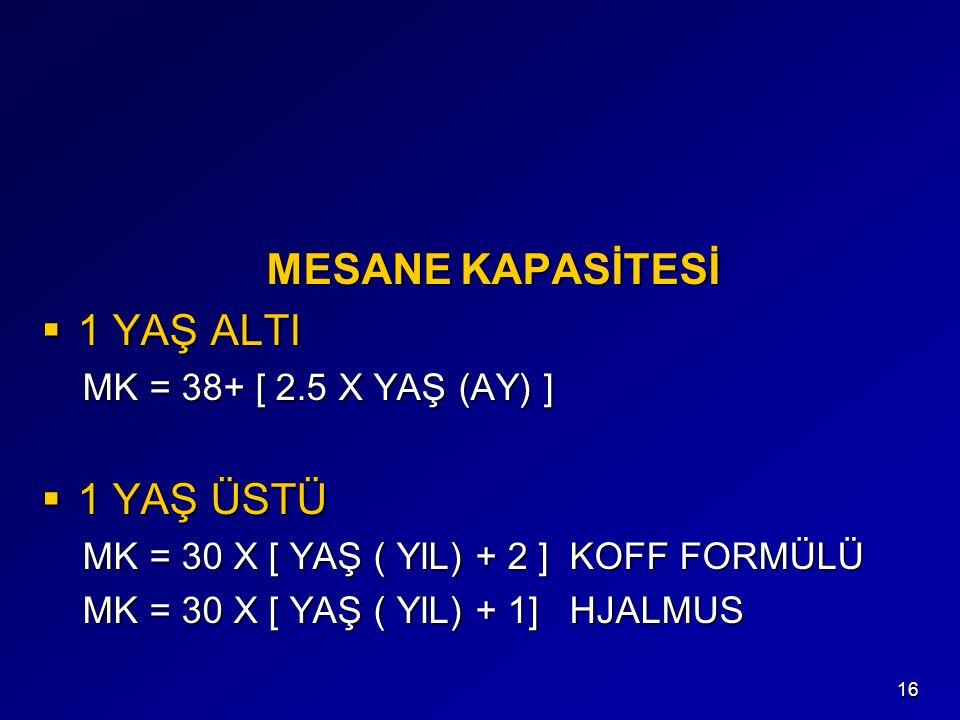 MESANE KAPASİTESİ 1 YAŞ ALTI 1 YAŞ ÜSTÜ MK = 38+ [ 2.5 X YAŞ (AY) ]